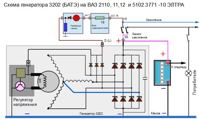 Схема генератора БАТЭ