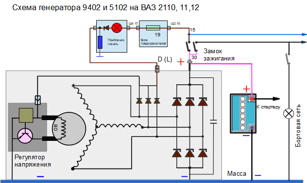 Схема генератора двенашки